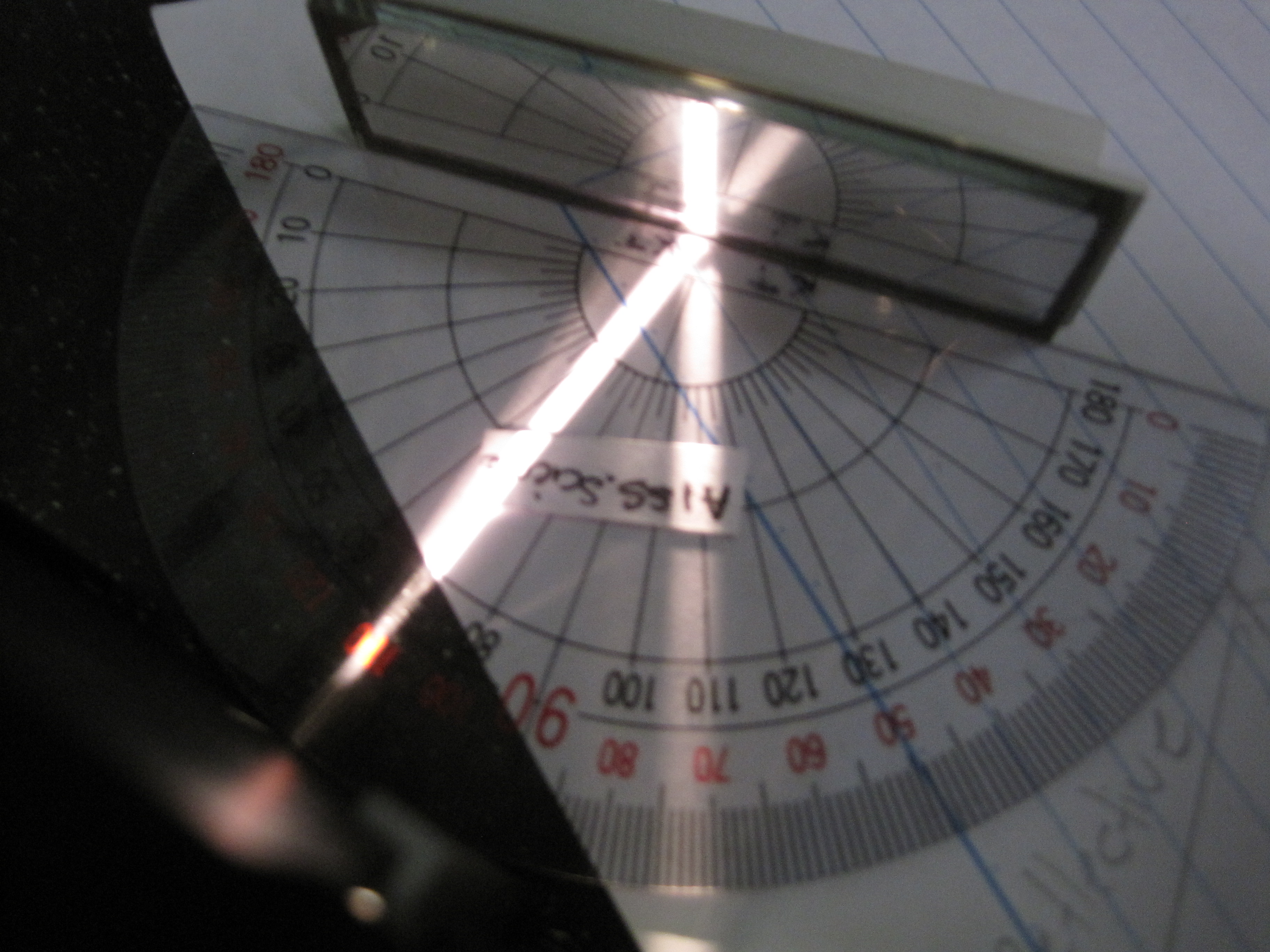 reflection with protractor